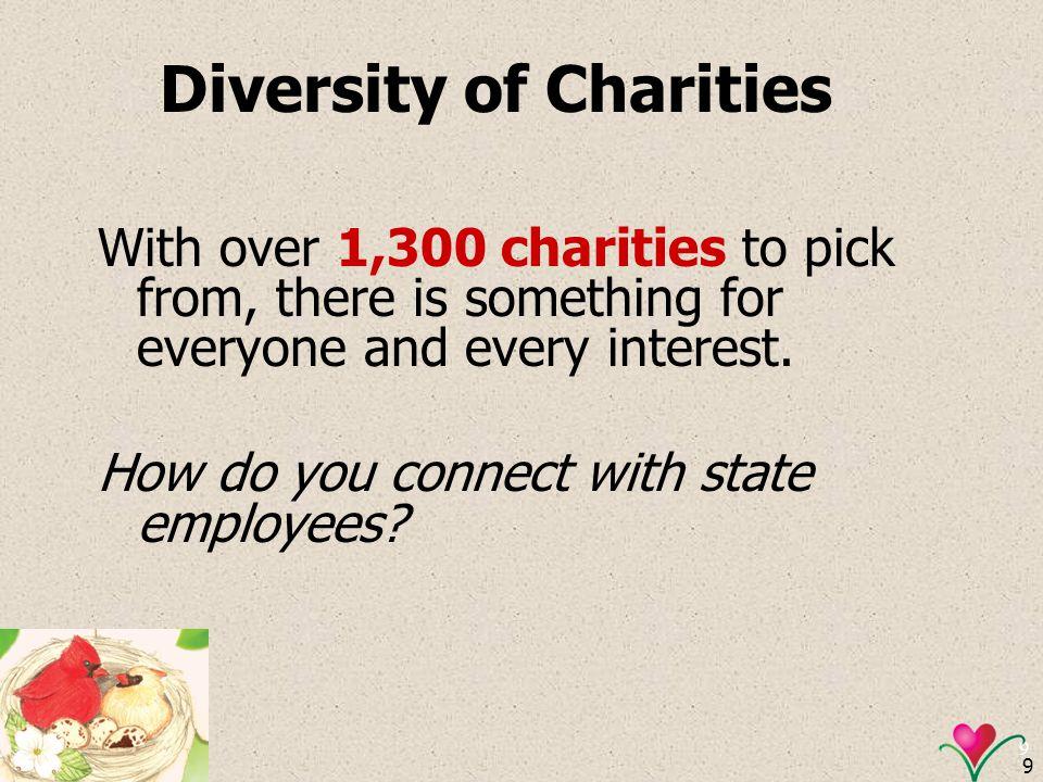 Diversity of Charities