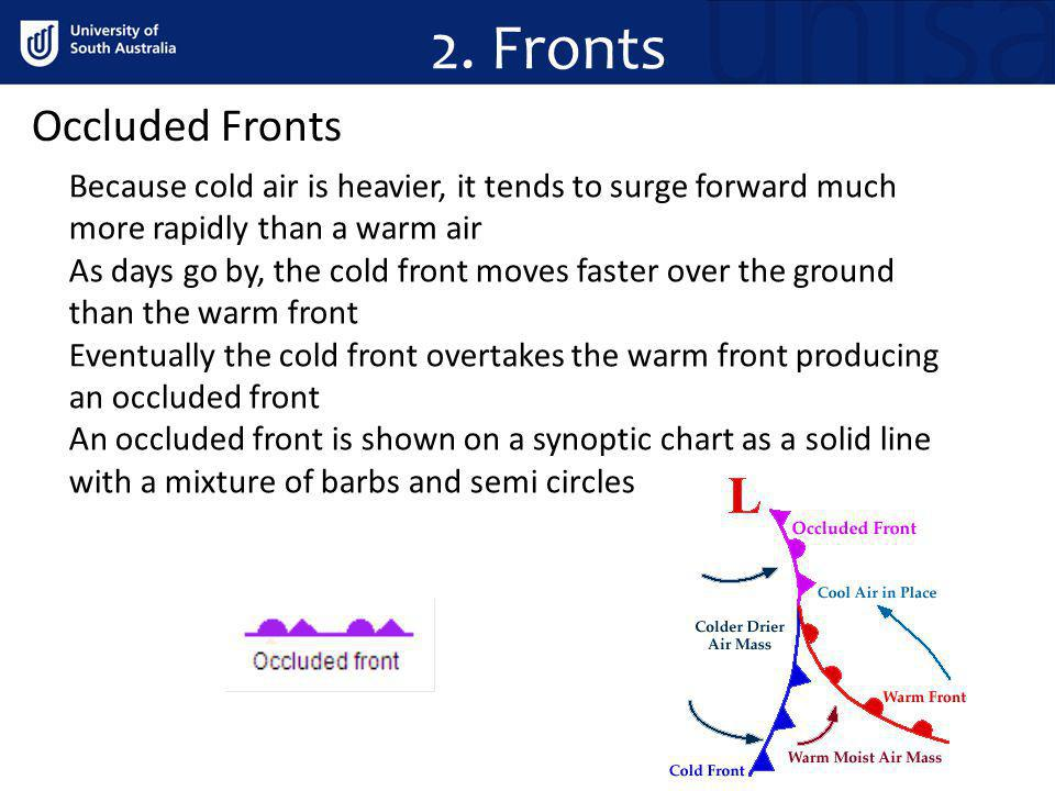 2. Fronts Occluded Fronts