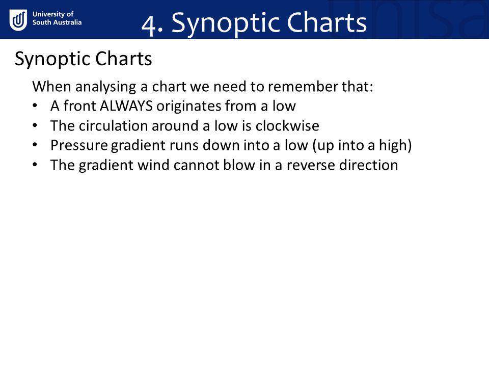 4. Synoptic Charts Synoptic Charts