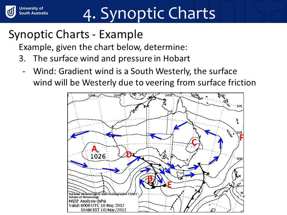 4. Synoptic Charts Synoptic Charts - Example