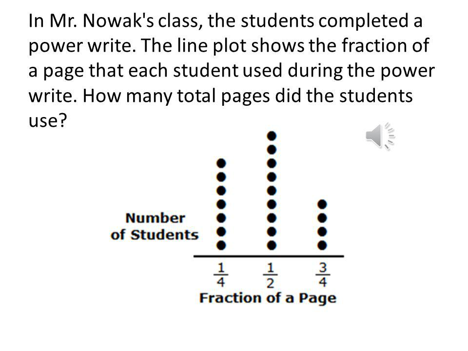 In Mr. Nowak s class, the students completed a power write