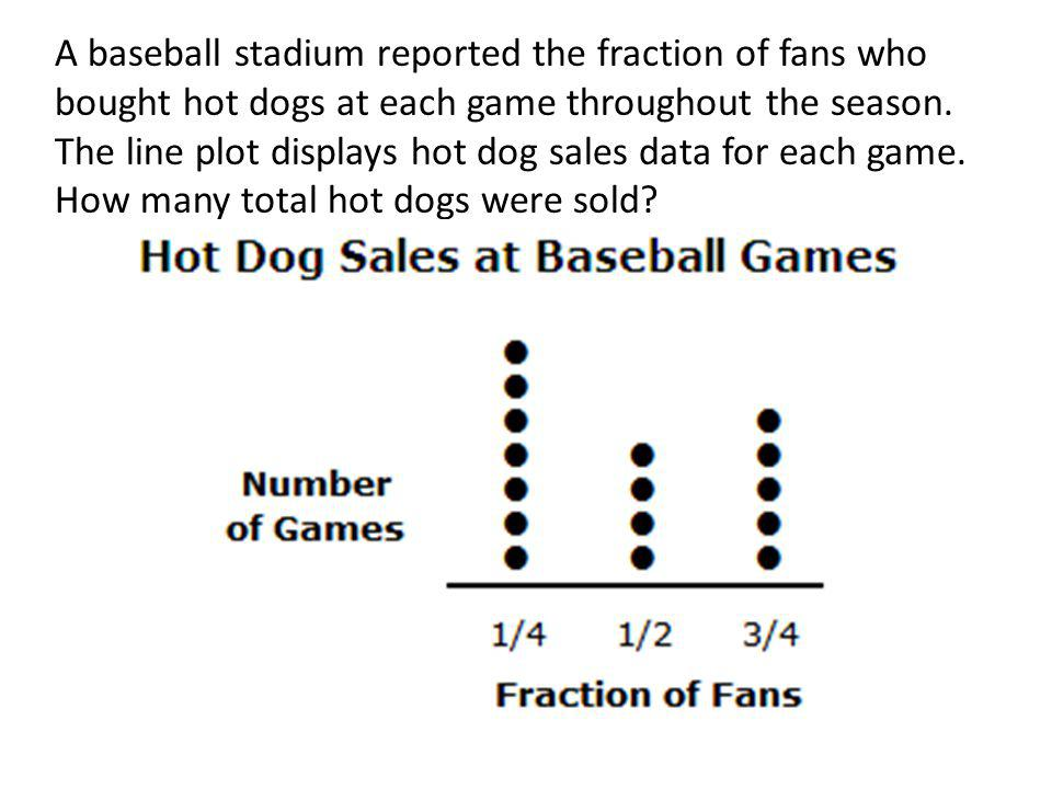 A baseball stadium reported the fraction of fans who bought hot dogs at each game throughout the season.