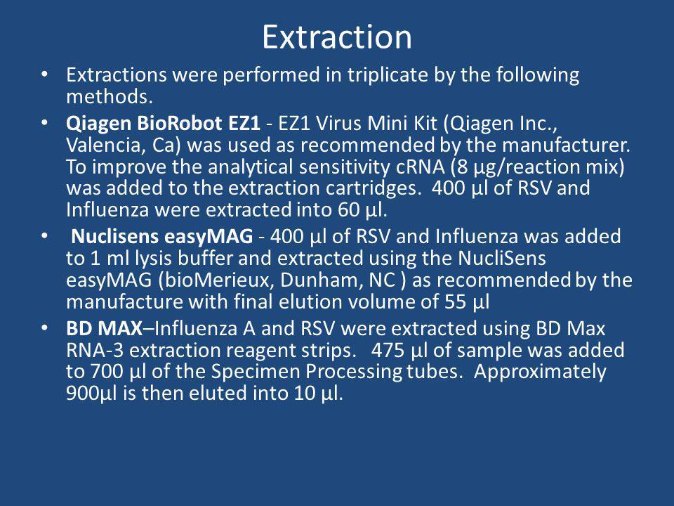 Extraction Extractions were performed in triplicate by the following methods.
