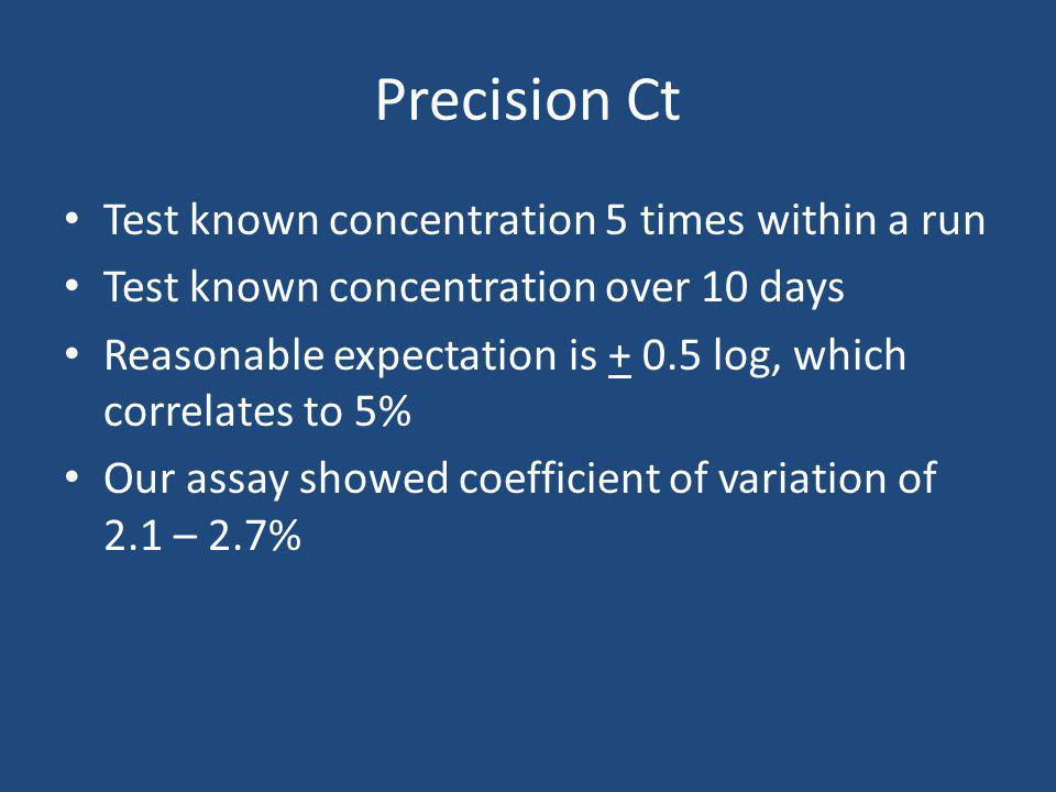 Precision Ct Test known concentration 5 times within a run