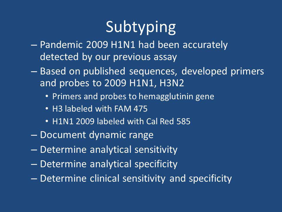 Subtyping Pandemic 2009 H1N1 had been accurately detected by our previous assay.