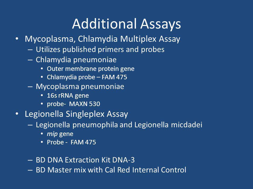 Additional Assays Mycoplasma, Chlamydia Multiplex Assay