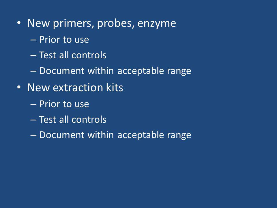 New primers, probes, enzyme