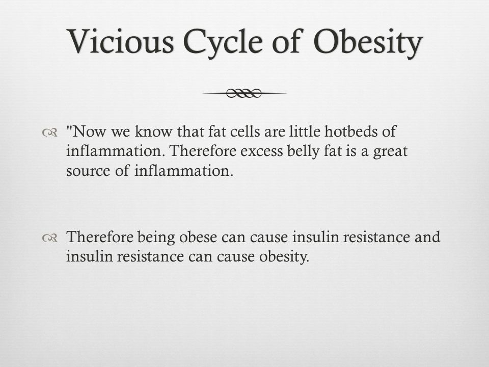 Vicious Cycle of Obesity