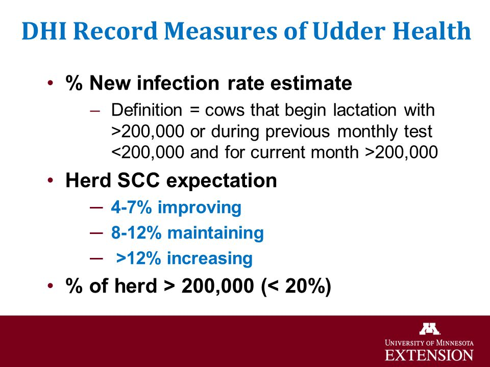 DHI Record Measures of Udder Health