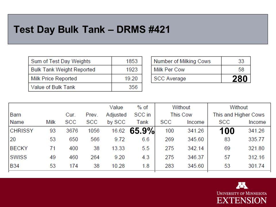 Test Day Bulk Tank – DRMS #421