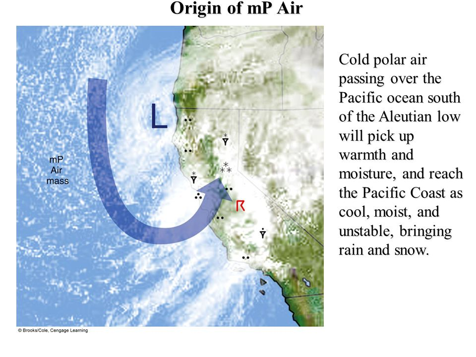 Origin of mP Air
