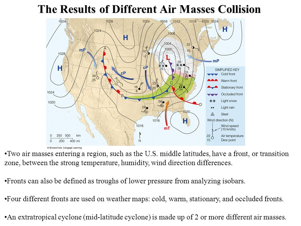 The Results of Different Air Masses Collision