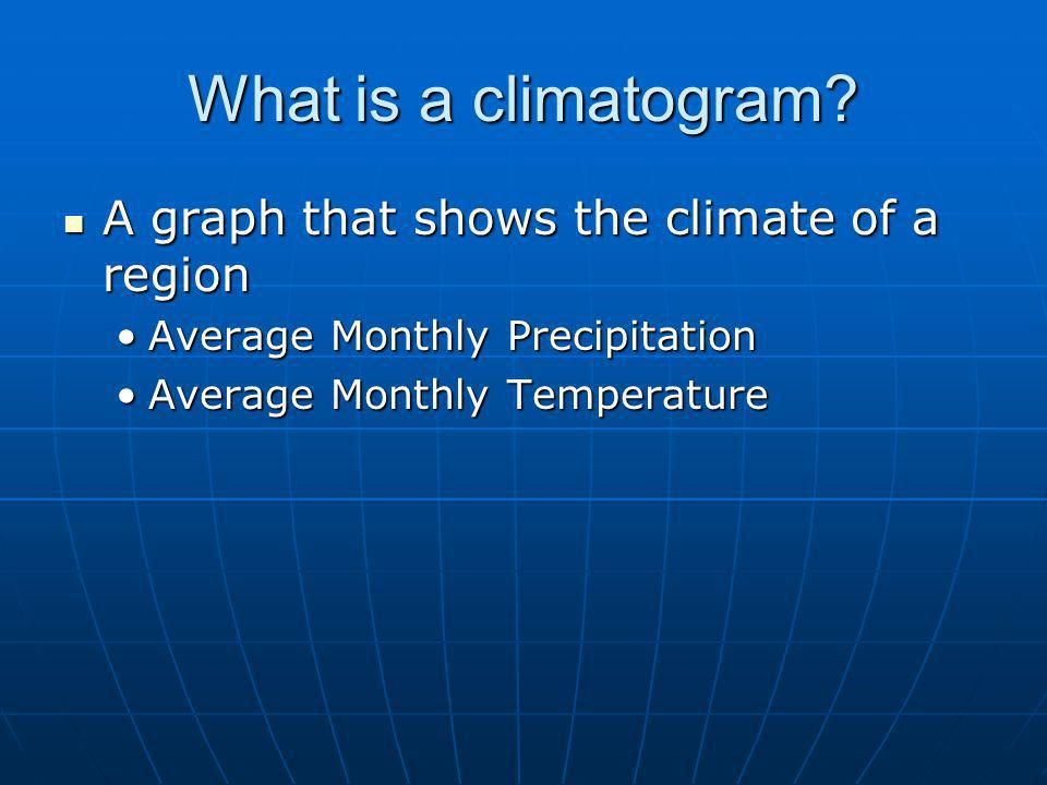 What is a climatogram A graph that shows the climate of a region