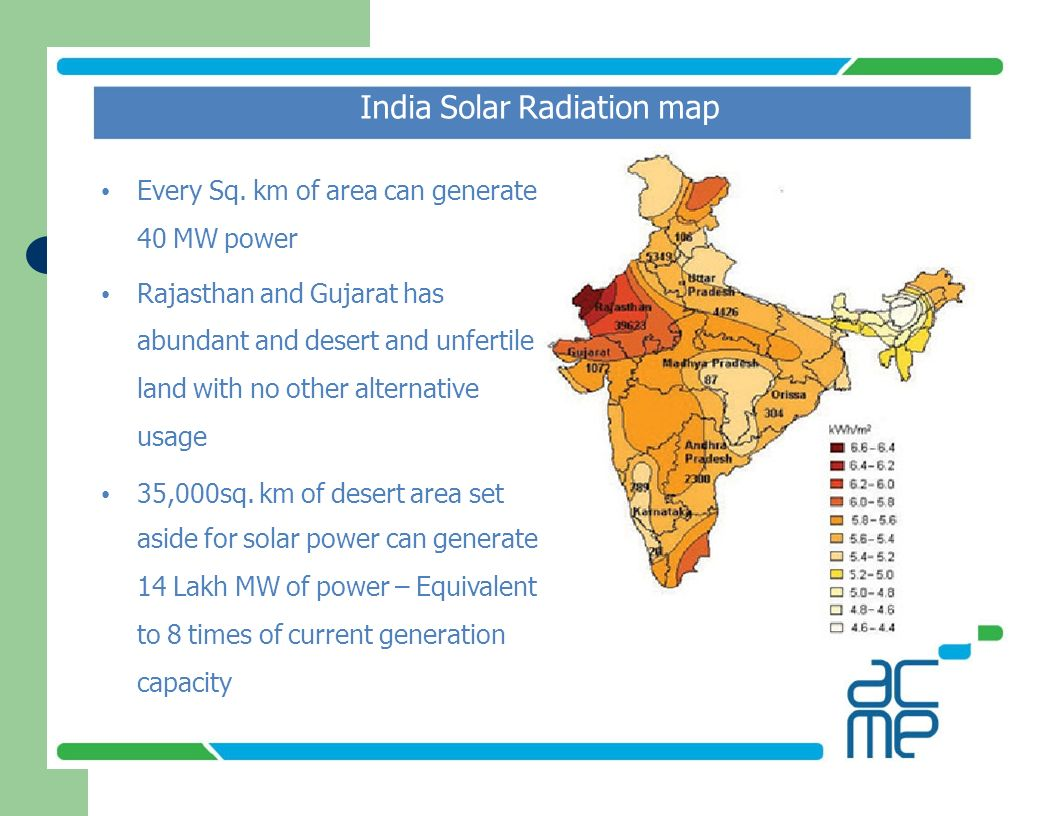 India Solar Radiation map