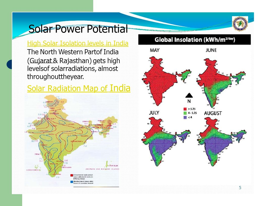 Solar Power Potential Solar Radiation Map of India