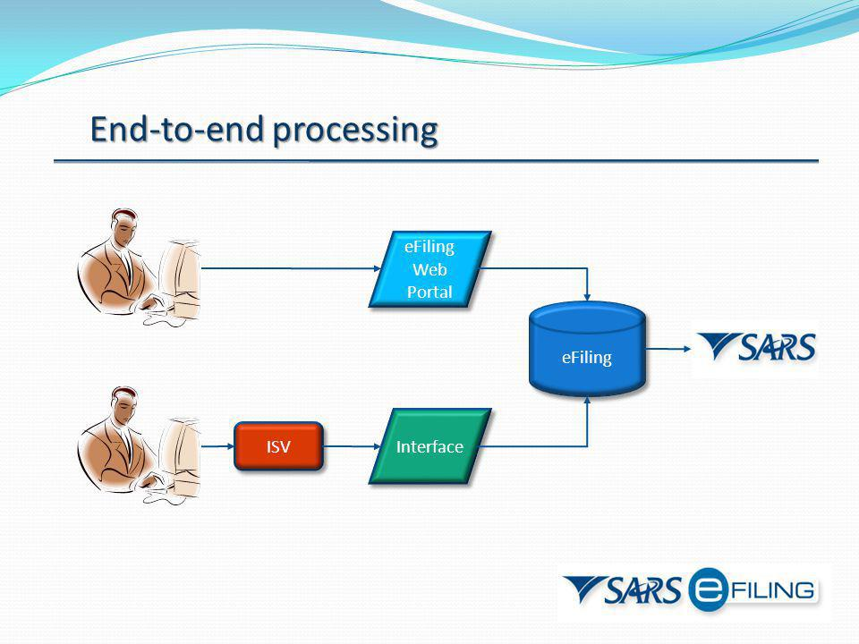 End-to-end processing