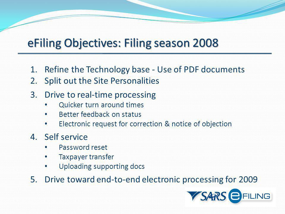 eFiling Objectives: Filing season 2008