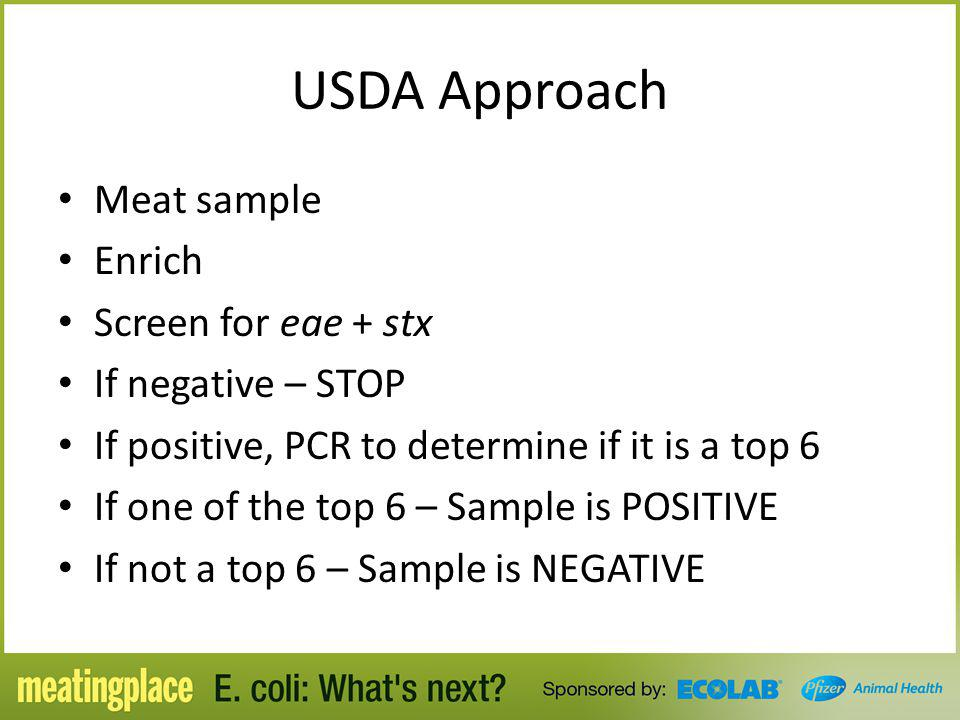 USDA Approach Meat sample Enrich Screen for eae + stx