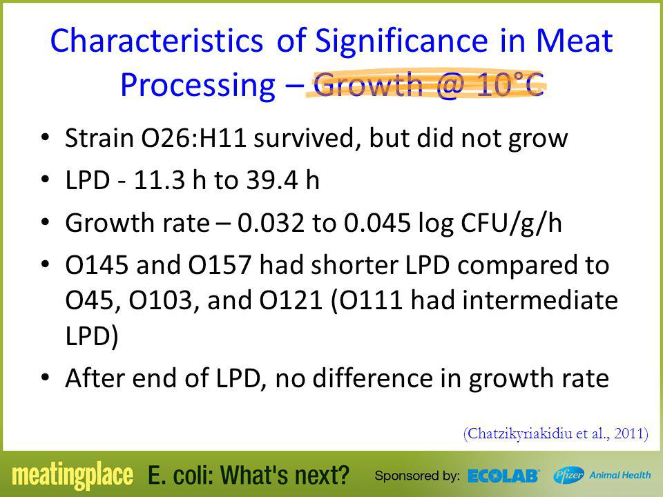 Characteristics of Significance in Meat Processing – Growth @ 10°C