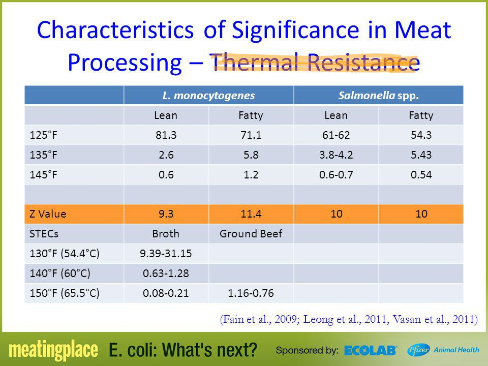 Characteristics of Significance in Meat Processing – Thermal Resistance
