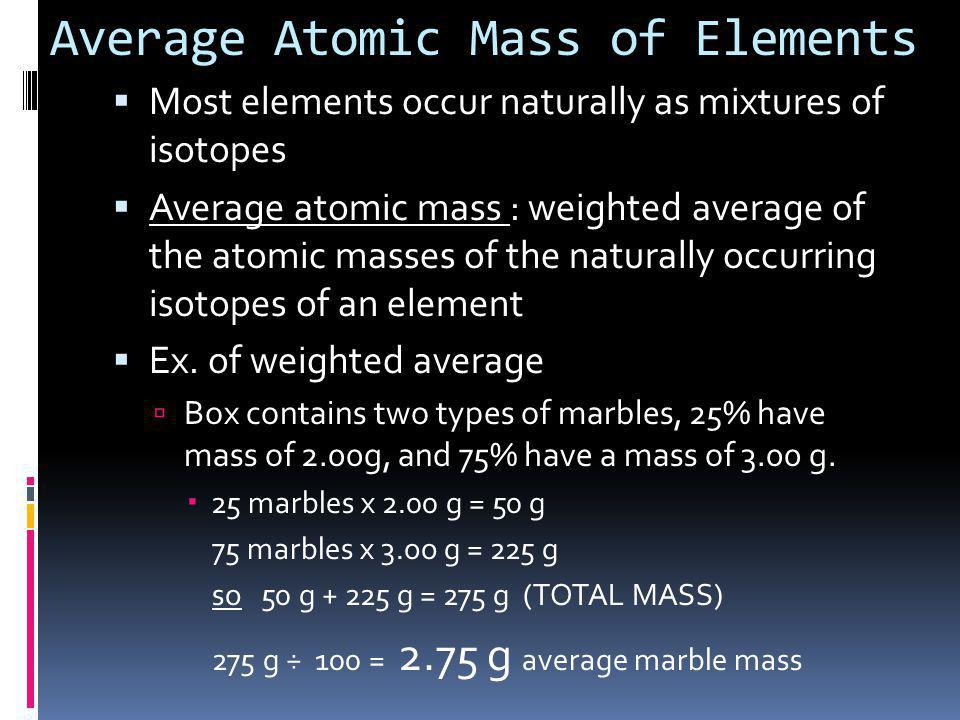 Average Atomic Mass of Elements