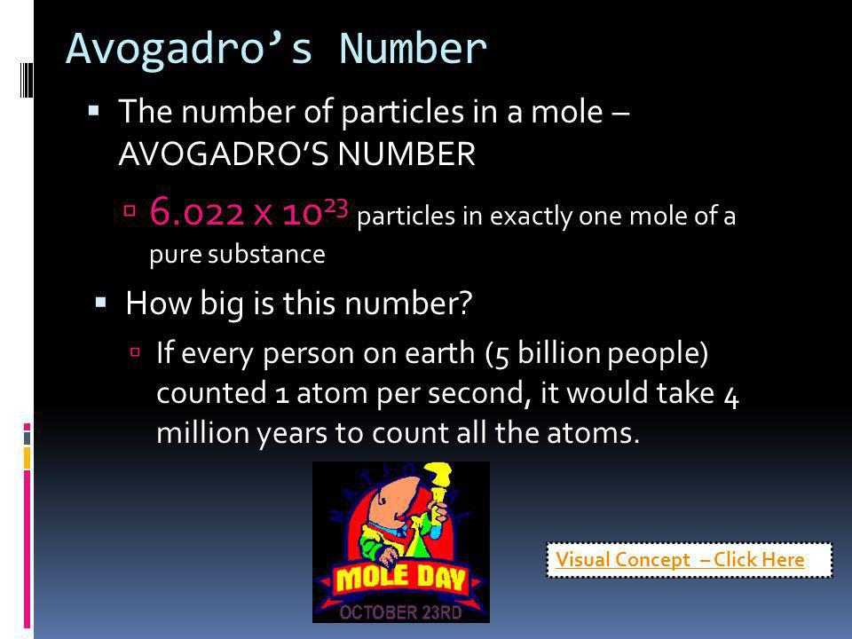 Avogadro's Number The number of particles in a mole – AVOGADRO'S NUMBER. 6.022 x 1023 particles in exactly one mole of a pure substance.