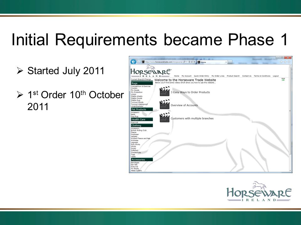 Initial Requirements became Phase 1