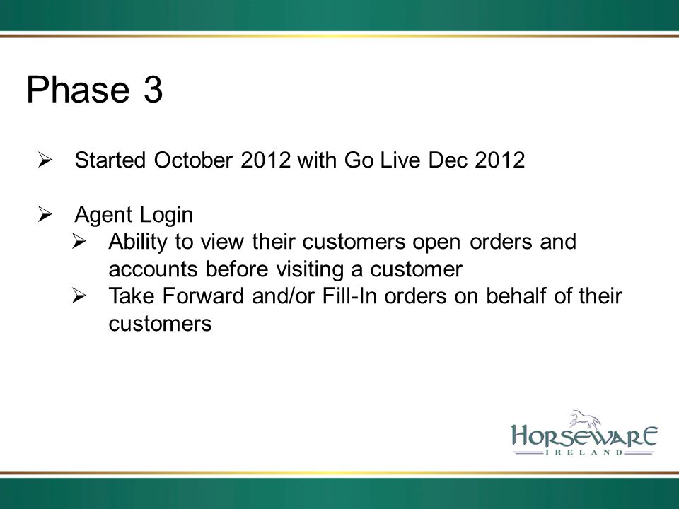 Phase 3 Started October 2012 with Go Live Dec 2012 Agent Login