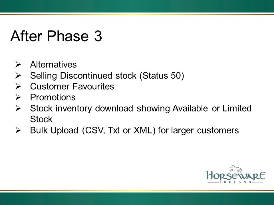 After Phase 3 Alternatives Selling Discontinued stock (Status 50)
