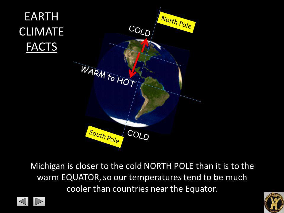 EARTH CLIMATE FACTS North Pole. COLD. WARM to HOT. South Pole. COLD.