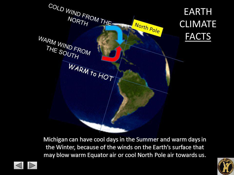 EARTH CLIMATE FACTS WARM to HOT