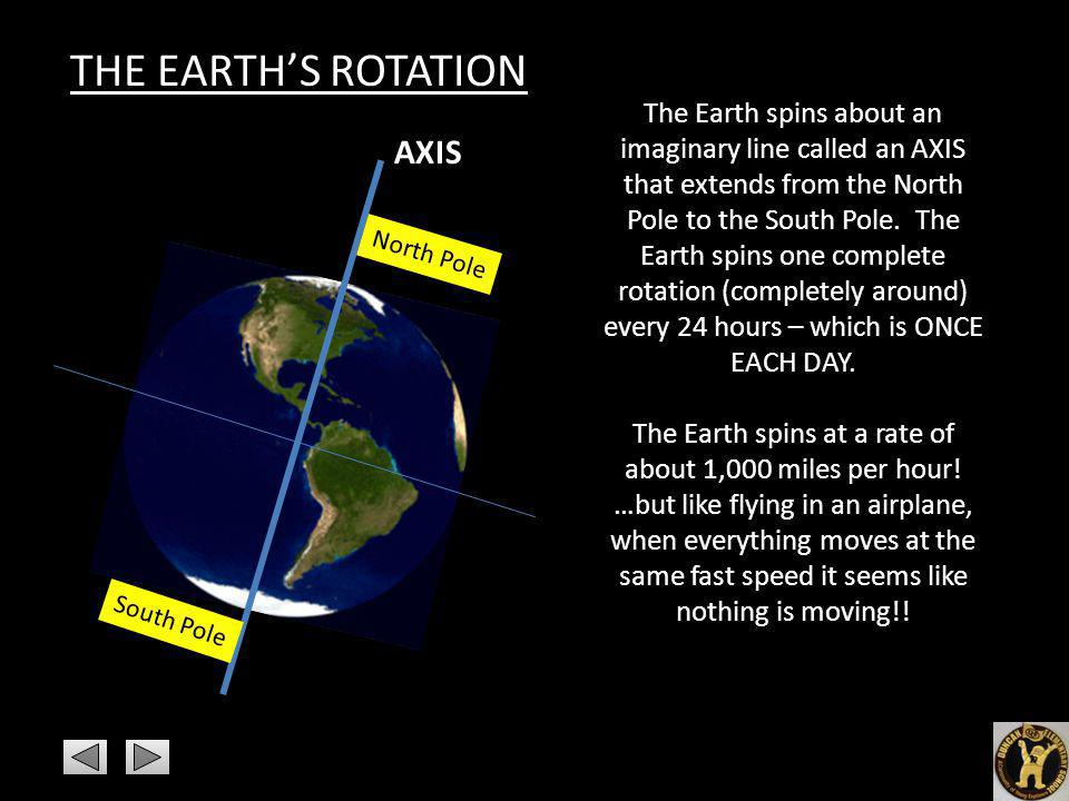 THE EARTH'S ROTATION AXIS