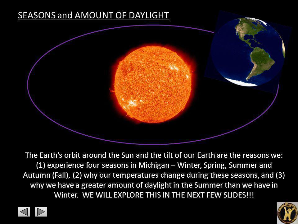 SEASONS and AMOUNT OF DAYLIGHT