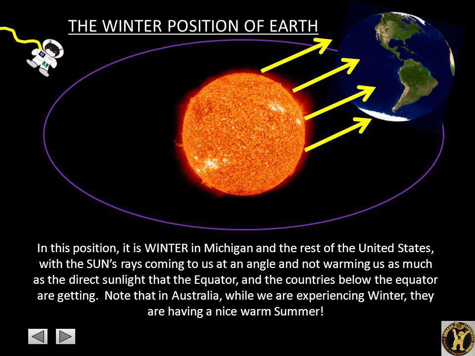 THE WINTER POSITION OF EARTH