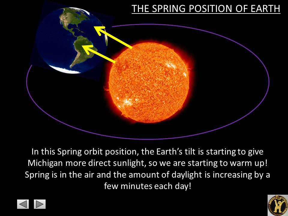 THE SPRING POSITION OF EARTH