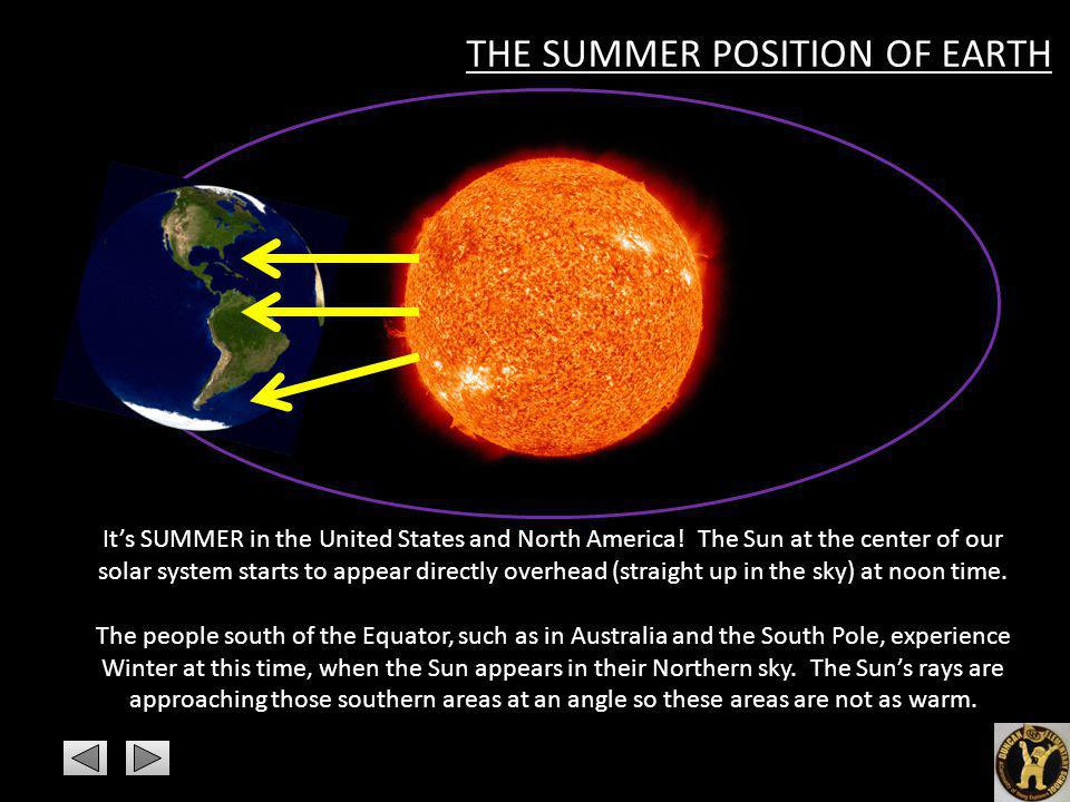 THE SUMMER POSITION OF EARTH