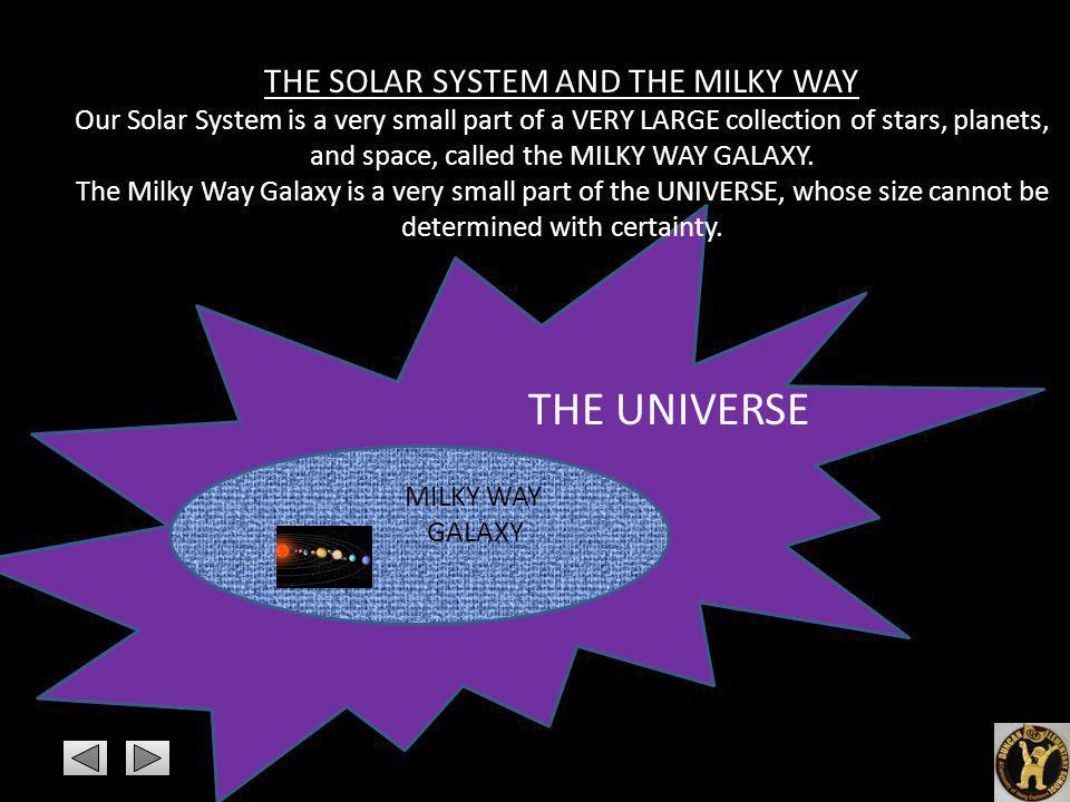 THE SOLAR SYSTEM AND THE MILKY WAY