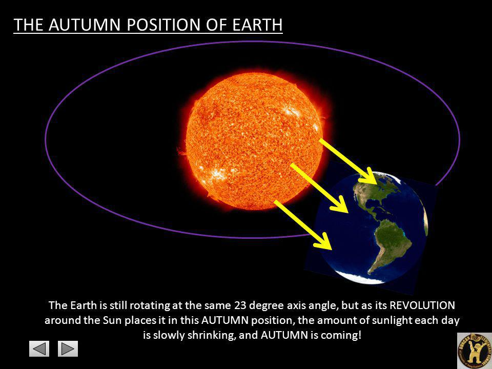 THE AUTUMN POSITION OF EARTH