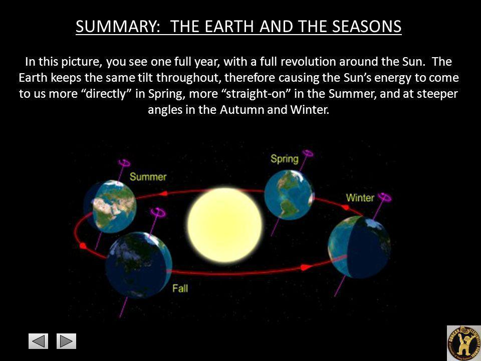 SUMMARY: THE EARTH AND THE SEASONS
