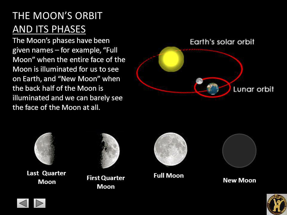 THE MOON'S ORBIT AND ITS PHASES