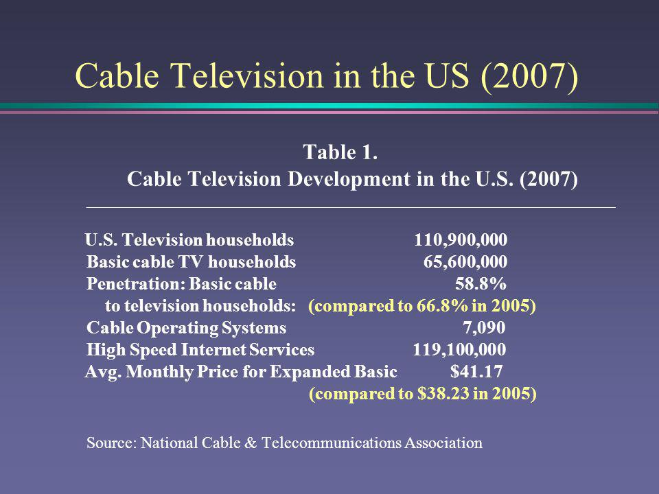 Cable Television in the US (2007)