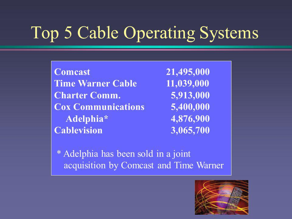 Top 5 Cable Operating Systems