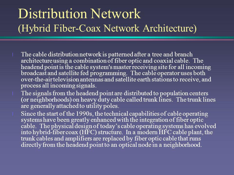 Distribution Network (Hybrid Fiber-Coax Network Architecture)