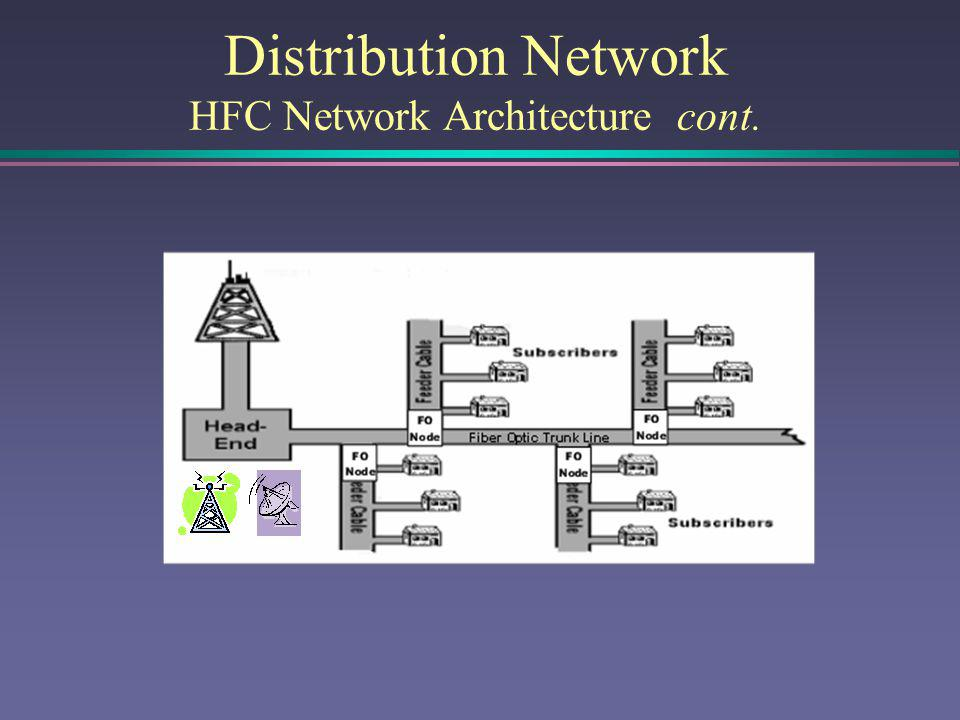 Distribution Network HFC Network Architecture cont.