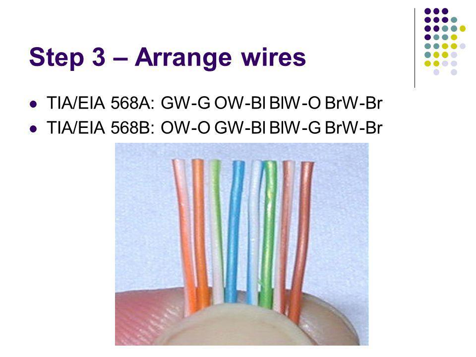 Step 3 – Arrange wires TIA/EIA 568A: GW-G OW-Bl BlW-O BrW-Br