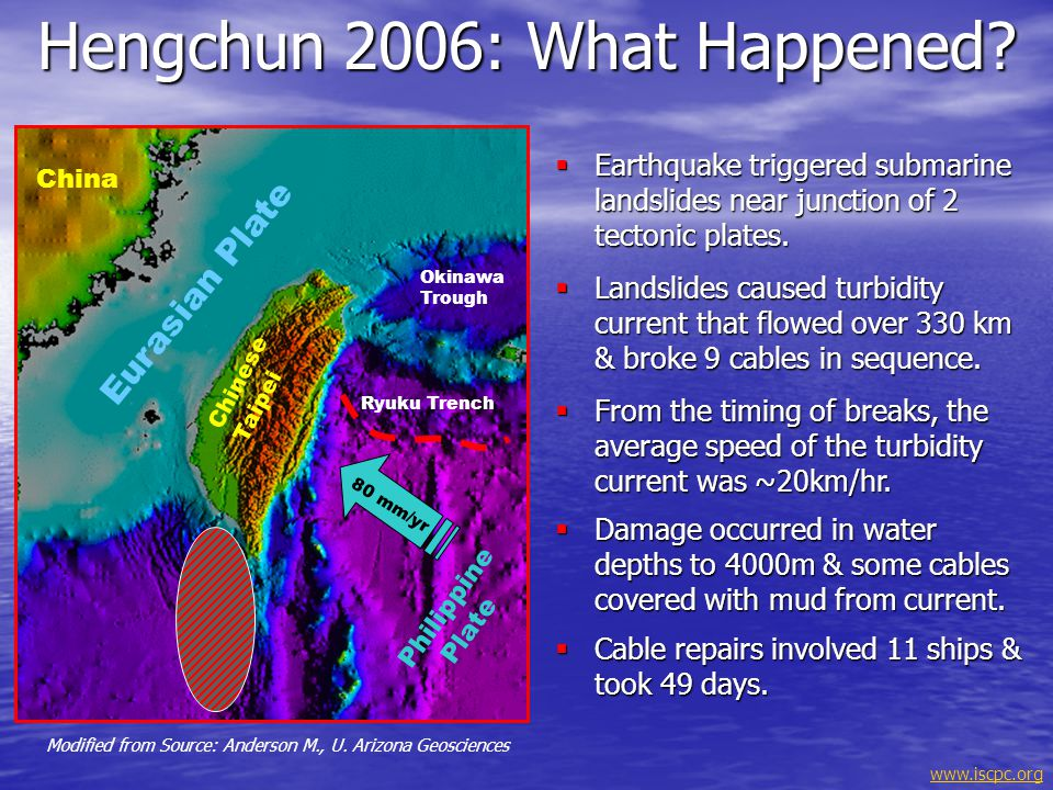 Hengchun 2006: What Happened