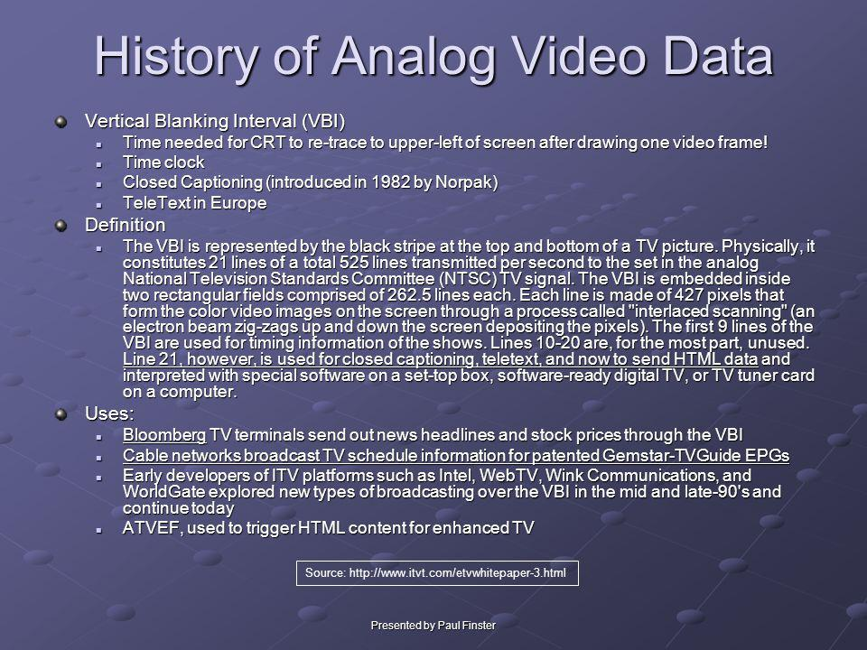 History of Analog Video Data