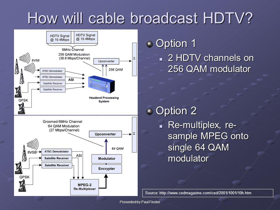 How will cable broadcast HDTV