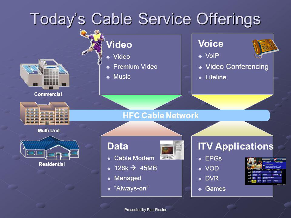Today's Cable Service Offerings