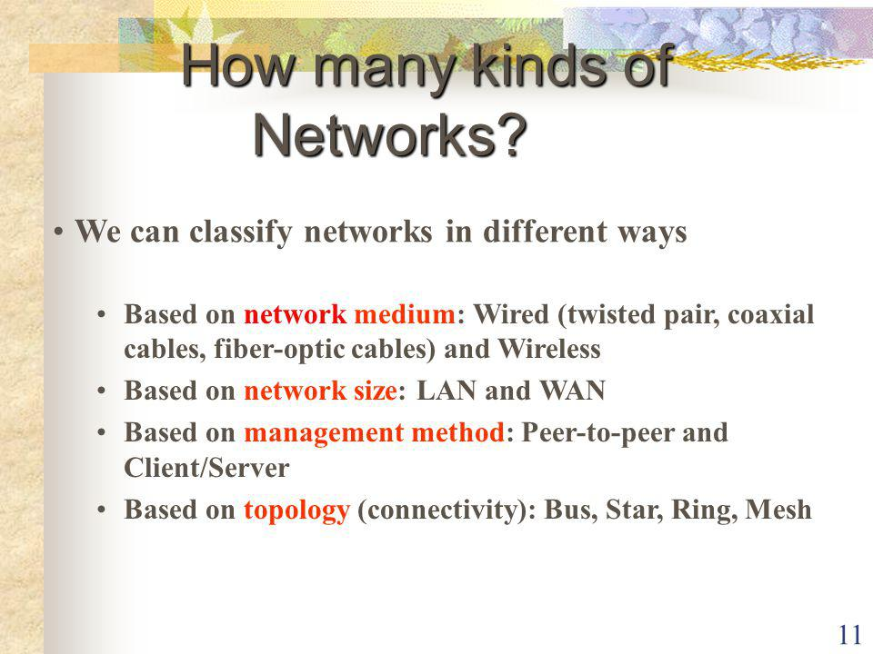 How many kinds of Networks